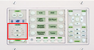 Image of the Pixie Wall control panel. A red box is around the bottom left hand side of the controls, identifying the volume controls.
